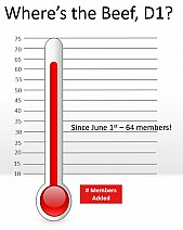 2019-2020 District 1 Kin Where's the Beef Membership Thermometer